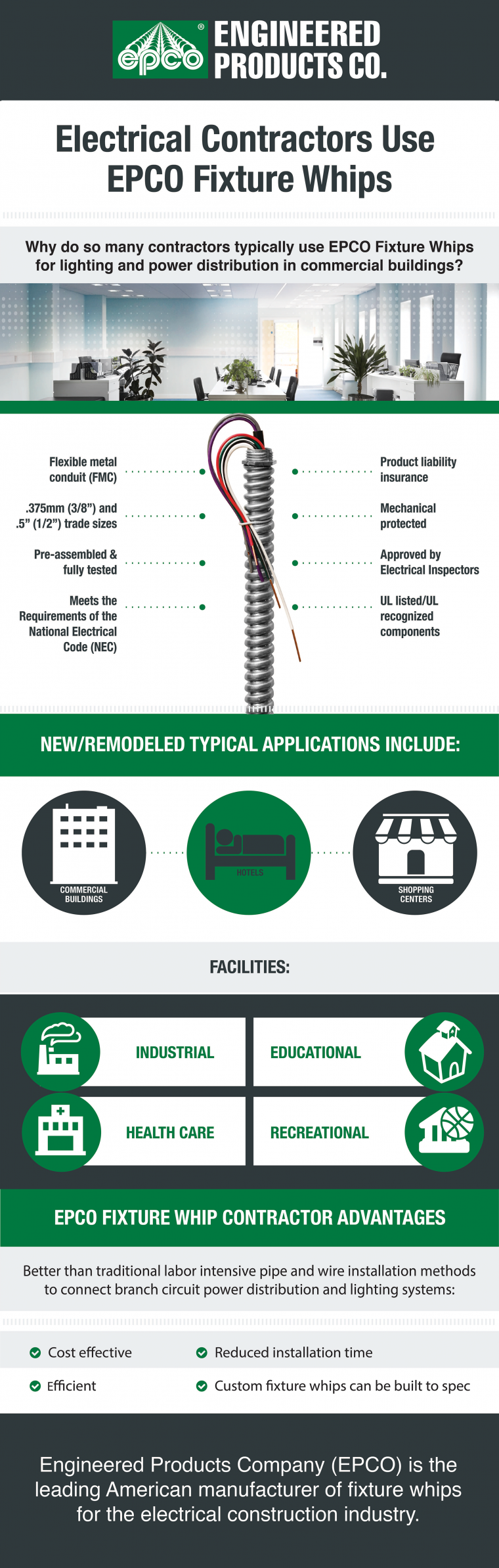 [INFOGRAPHIC] Why Do Contractors Use EPCO Fixture Whips?