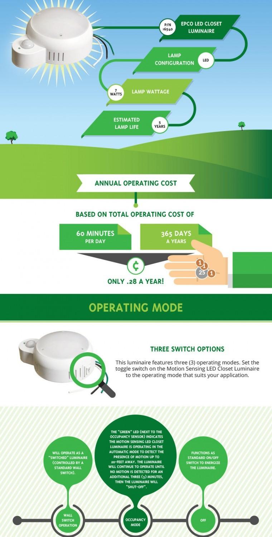 Led-luminaire-infographic4-760x2675.jpg