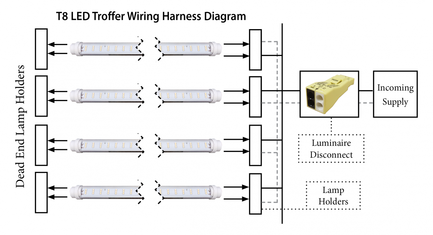 Troffer Wiring Harness Kits For T8 Led Lamps