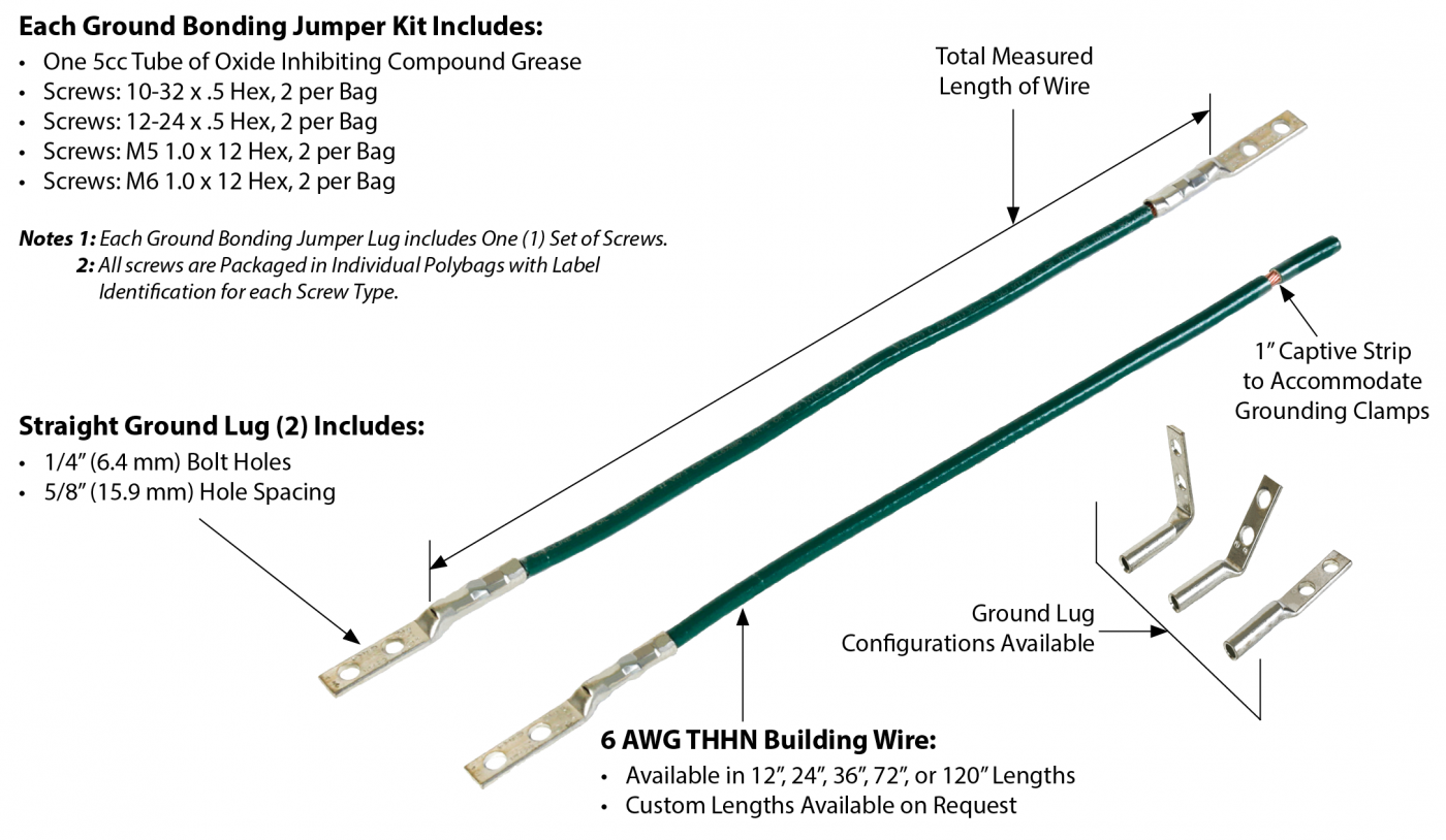 Ground Bonding Jumper Kits | Engineered Products Company (EPCO)