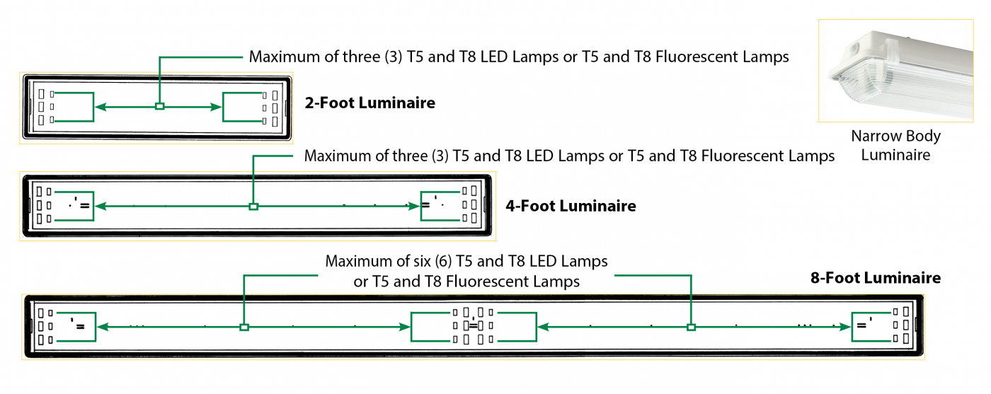 Led And Fluorescent Linear Vapor Tight Light Fixture Engineered Products Company Epco